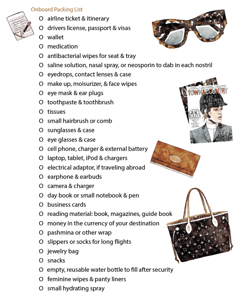 Packing List what to carry on a plane.